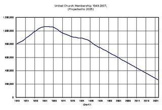 Chart-1-Membership